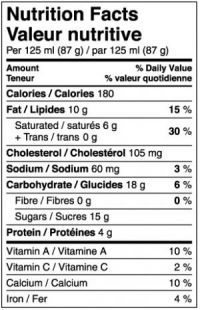 Cappuccino Nutrition Table