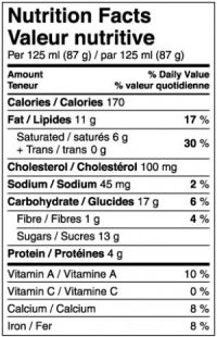 Chocolate Nutrition Table