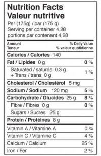 Blueberry Fat Free Nutrition Table